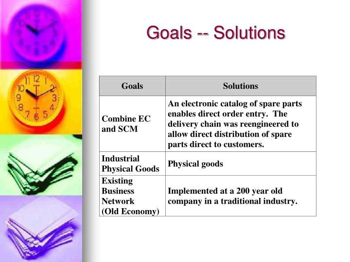 Goals -- Solutions