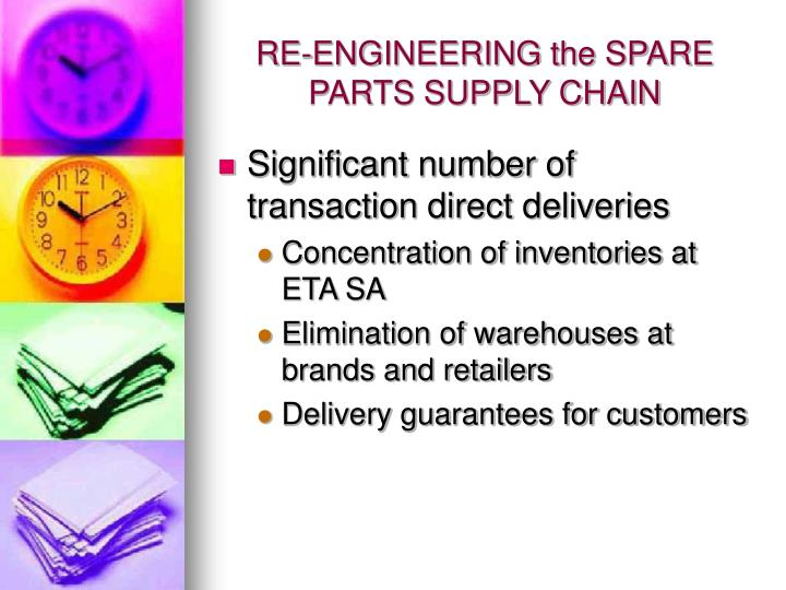 RE-ENGINEERING the SPARE PARTS SUPPLY CHAIN