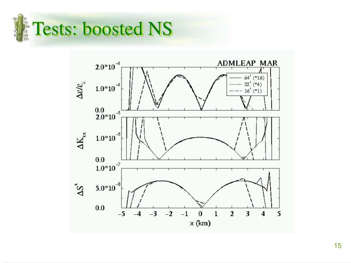 Tests: boosted NS