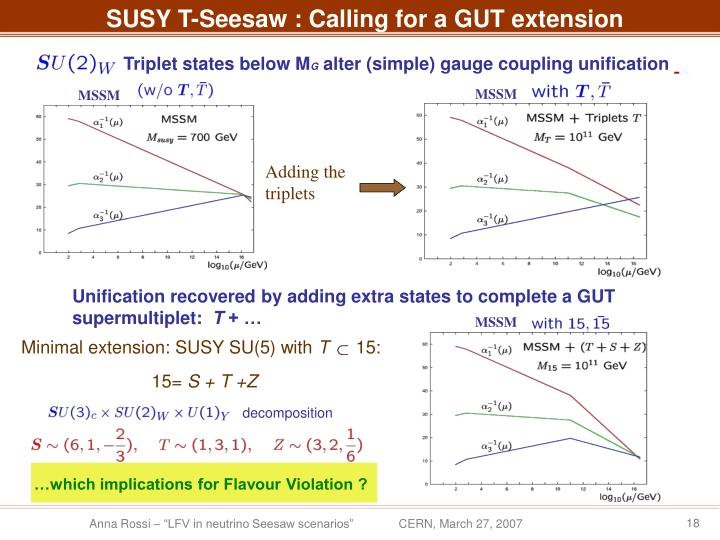 SUSY T-Seesaw : Calling for a GUT extension
