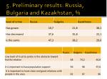 5 preliminary results russia bulgaria and kazakhstan