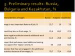 5 preliminary results russia bulgaria and kazakhstan3