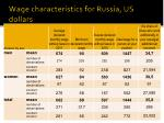 wage characteristics for russia us dollars