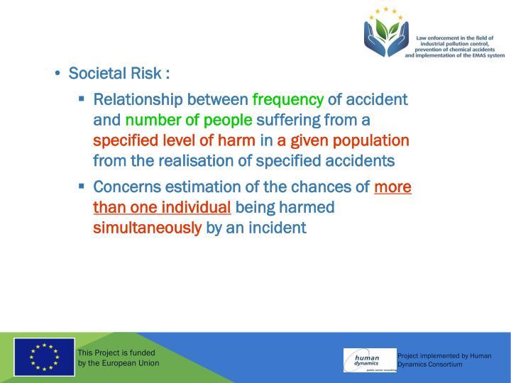 Societal Risk :