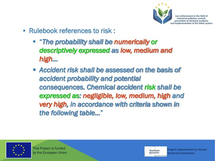 Rulebook references to risk :
