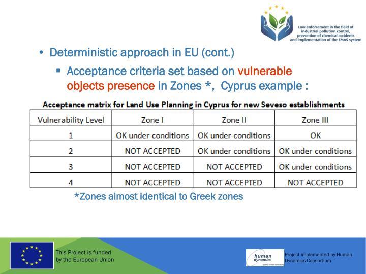 Deterministic approach in EU