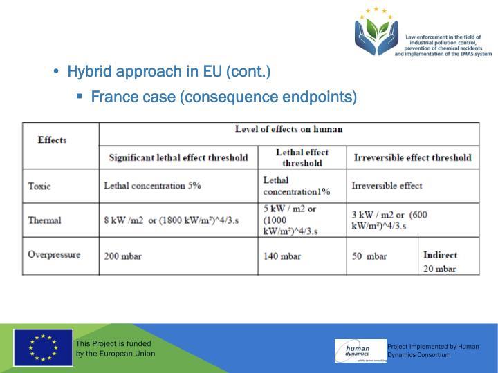 Hybrid approach in EU (cont.)
