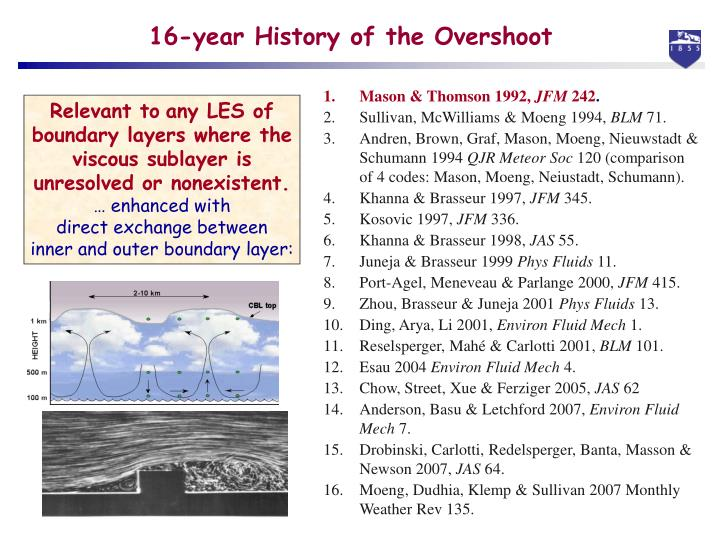 16-year History of the Overshoot