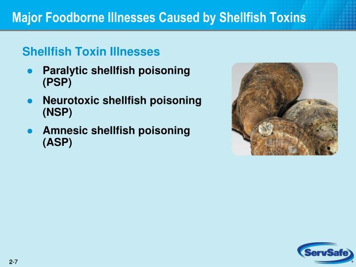 Major Foodborne Illnesses Caused by Shellfish Toxins