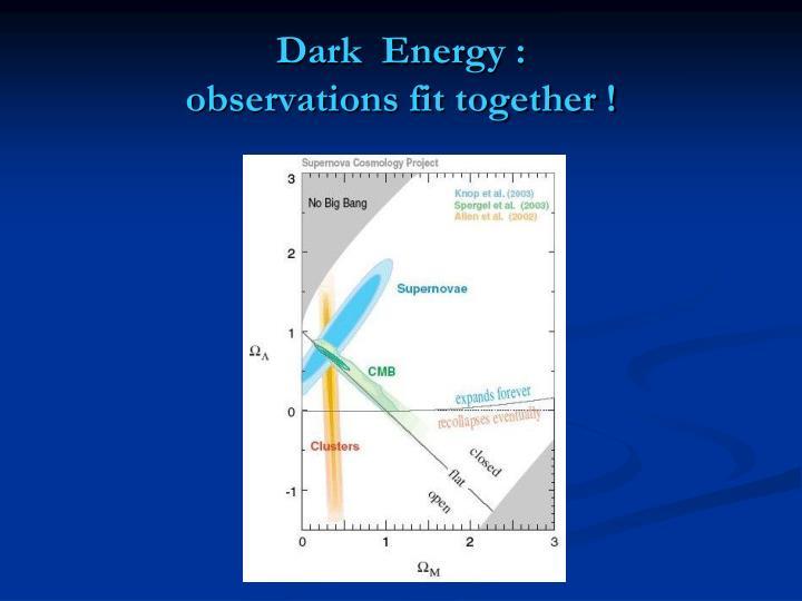 Dark  Energy :