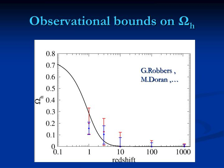 Observational bounds on