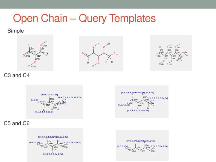 Open Chain – Query Templates