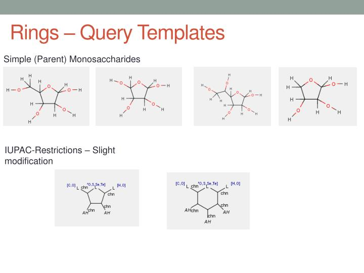 Rings – Query Templates