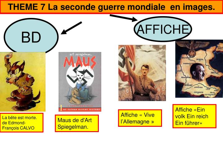 THEME 7 La seconde guerre mondiale  en images.