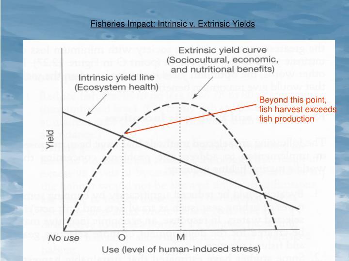 Fisheries Impact: Intrinsic v. Extrinsic Yields