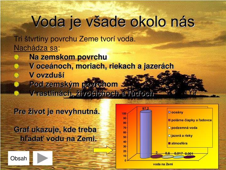 Voda je všade okolo nás