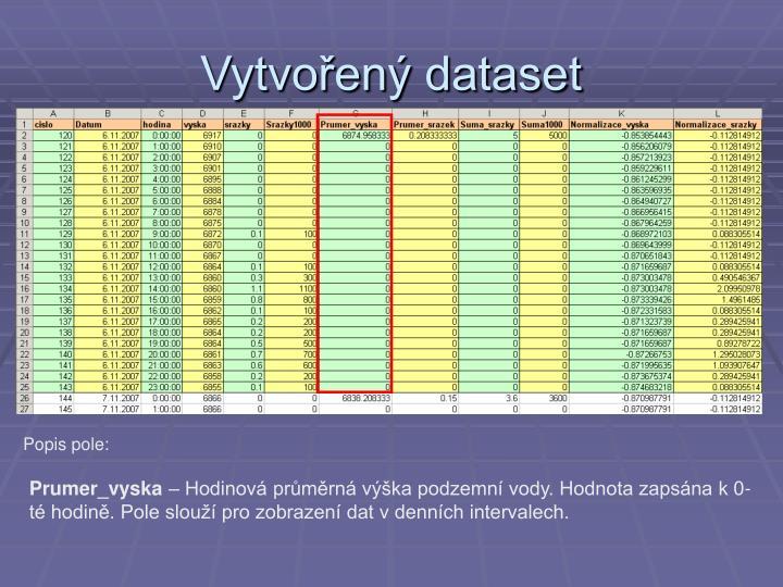 Vytvořený dataset