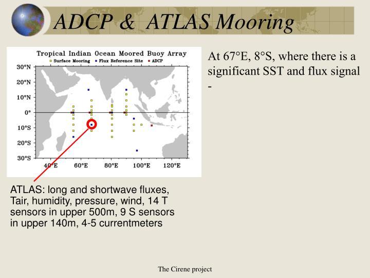 ADCP &  ATLAS Mooring