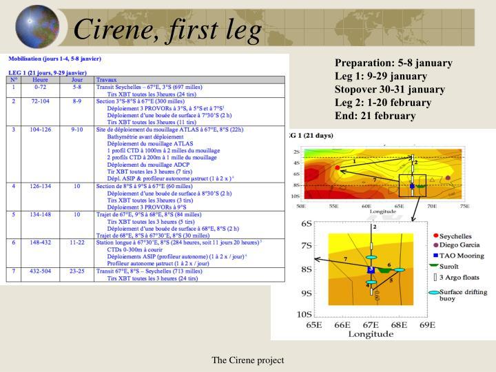 Cirene, first leg