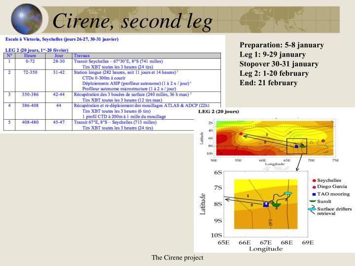 Cirene, second leg