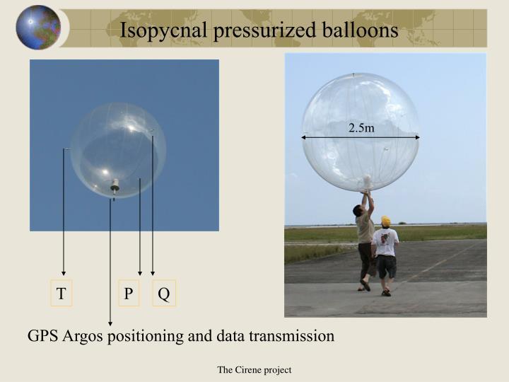 Isopycnal pressurized balloons