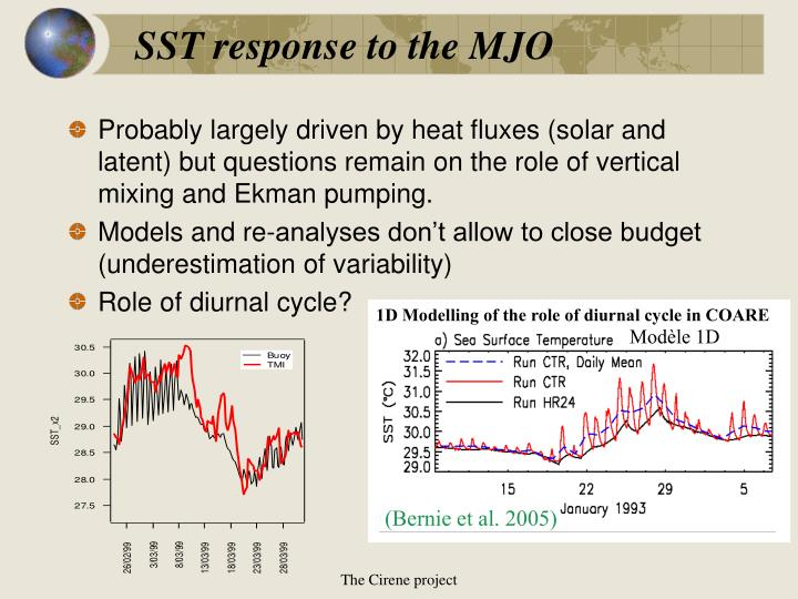 1D Modelling of the role of diurnal cycle in COARE