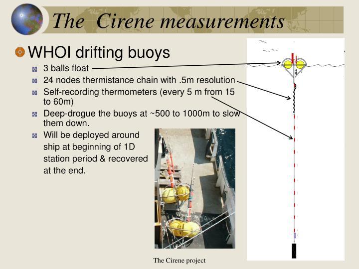 The  Cirene measurements