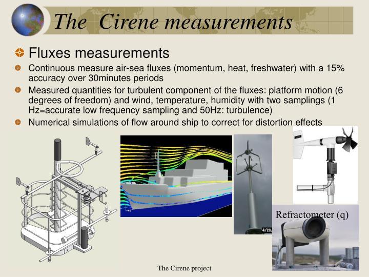 Refractometer (q)