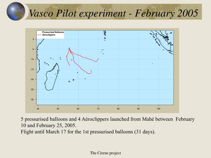 Vasco Pilot experiment - February 2005