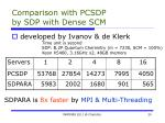 comparison with pcsdp by sdp with dense scm
