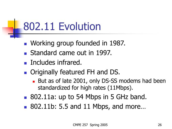 802.11 Evolution