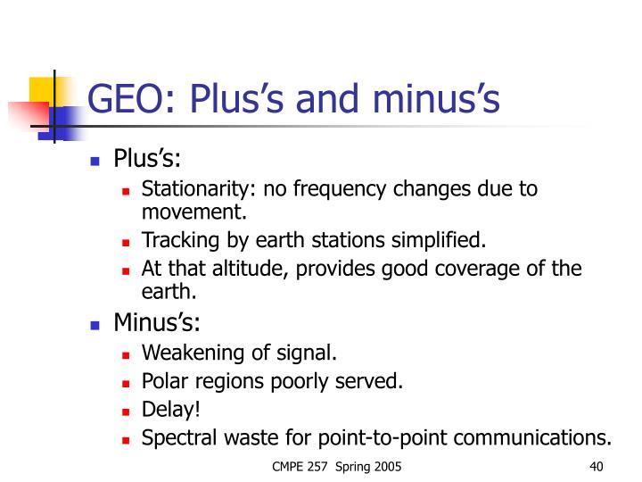 GEO: Plus's and minus's