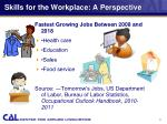 skills for the workplace a perspective