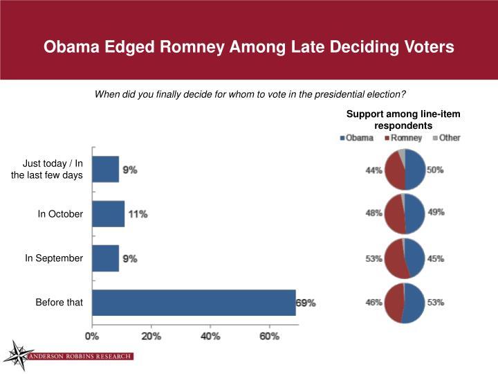 Obama Edged Romney Among Late Deciding Voters