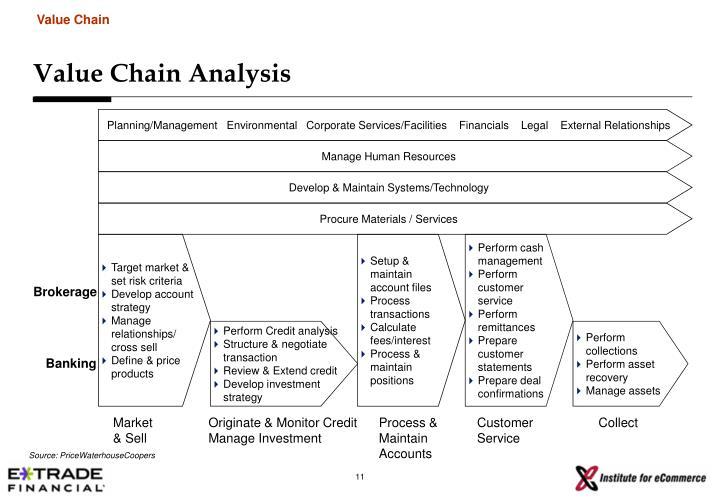 Planning/Management   Environmental   Corporate Services/Facilities    Financials    Legal    External Relationships