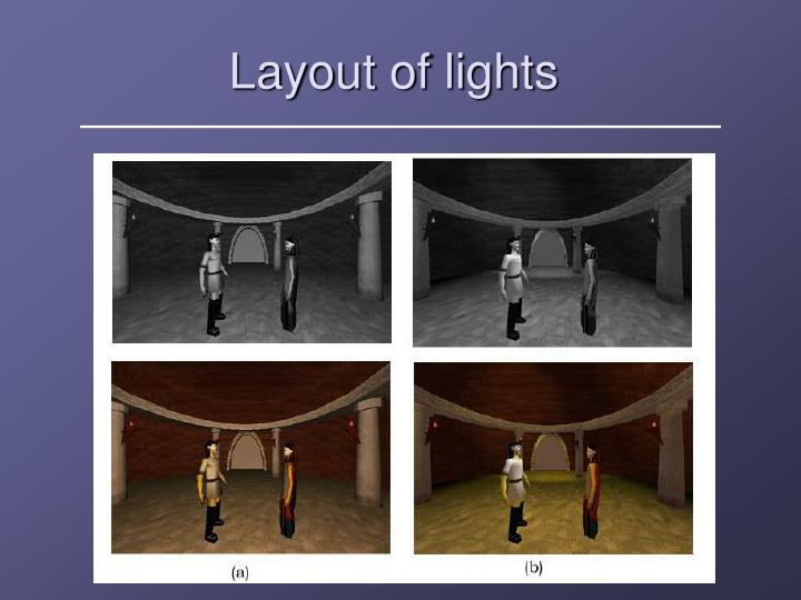 Layout of lights