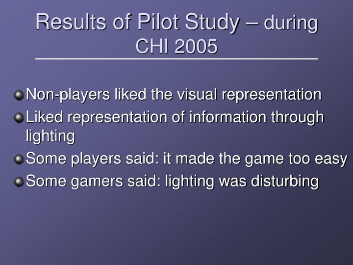 Results of Pilot Study –