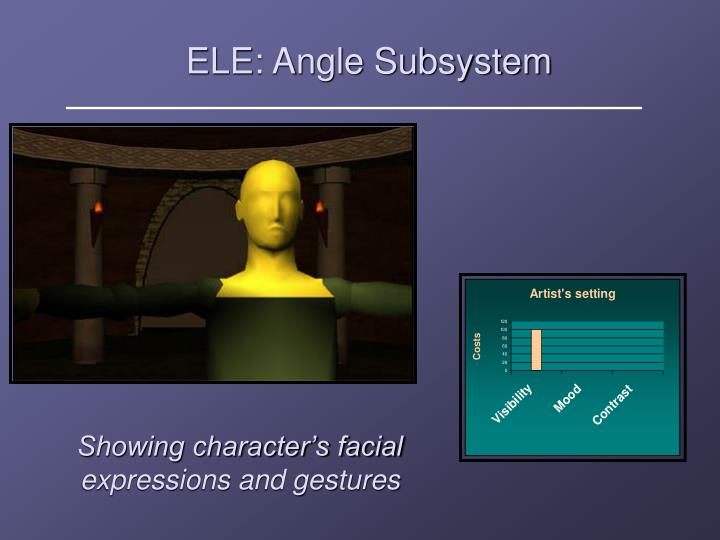 Showing character's facial expressions and gestures