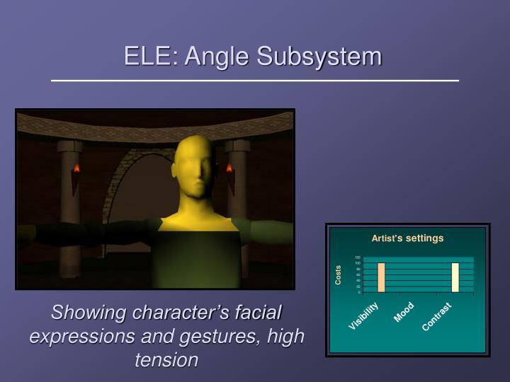 ELE: Angle Subsystem
