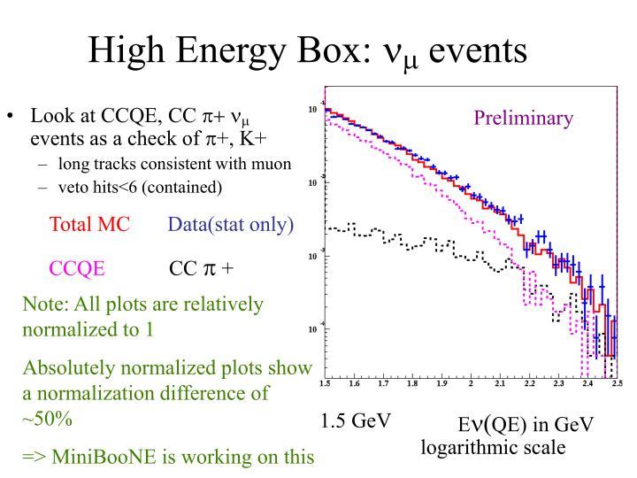 High Energy Box: