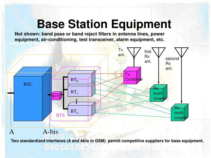 Base Station Equipment