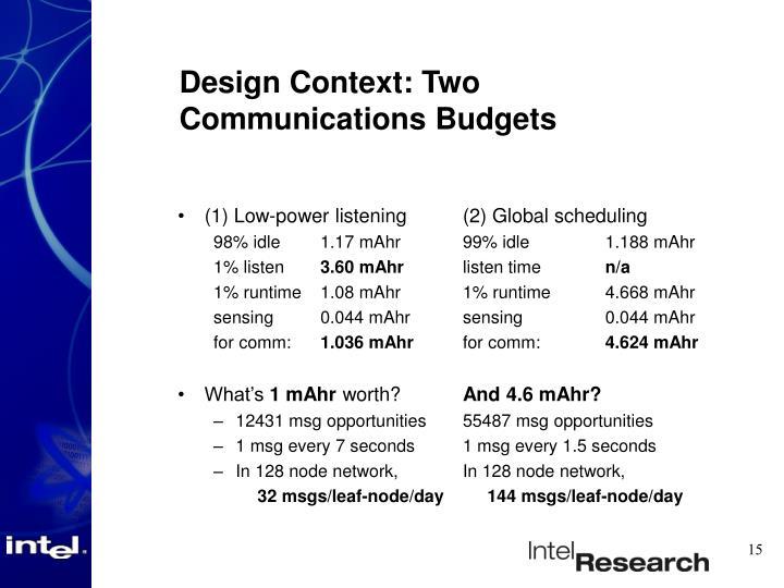 Design Context: Two