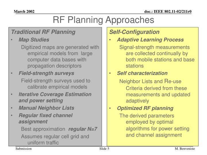 Traditional RF Planning