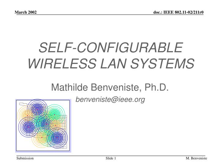 Self configurable wireless lan systems