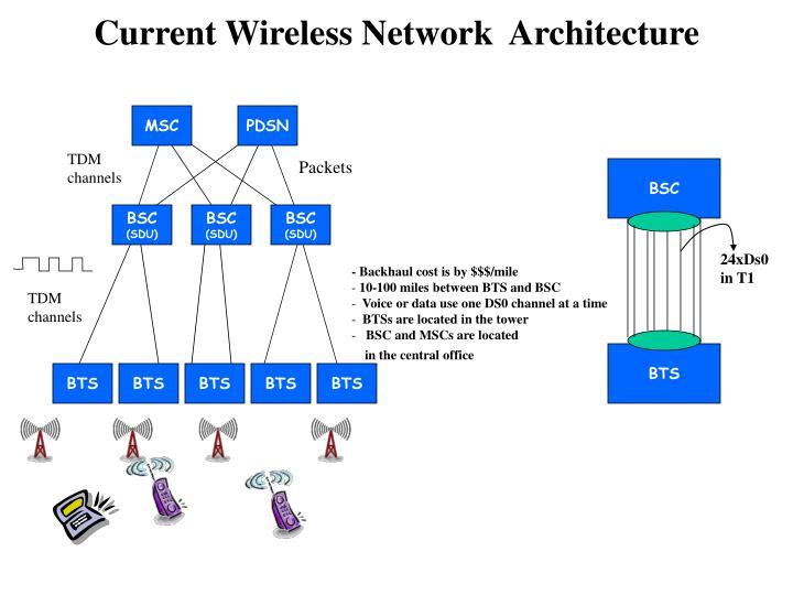 Current Wireless Network  Architecture