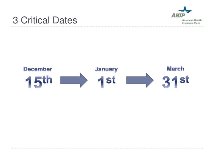3 Critical Dates