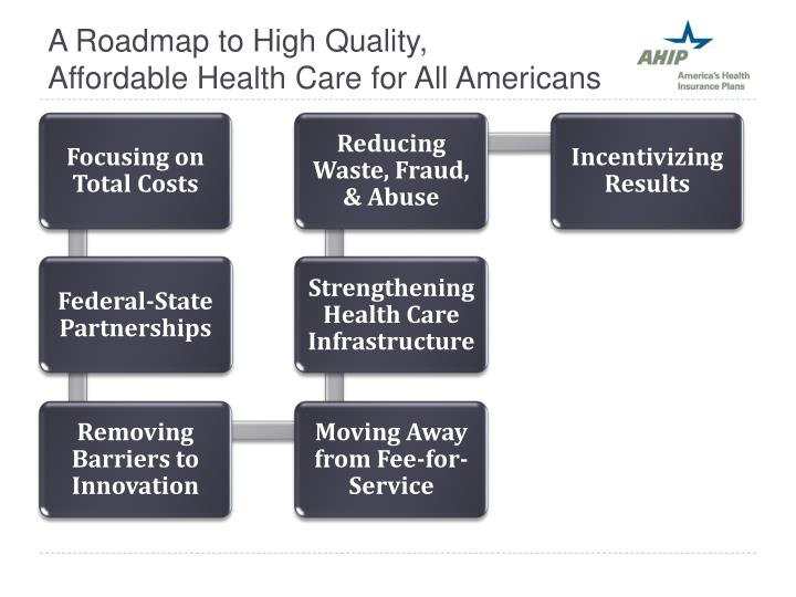 A Roadmap to High Quality,