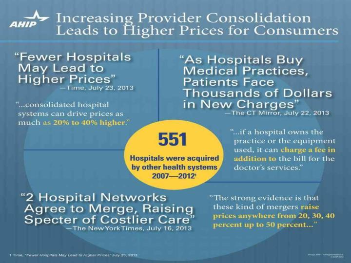 Provider Consolidation: