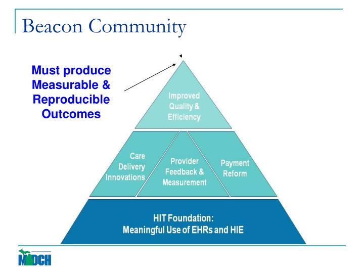 Beacon Community