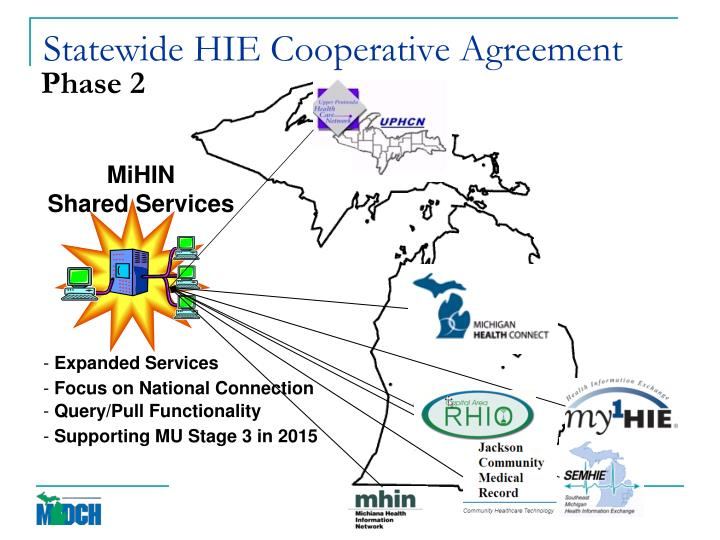 Statewide HIE Cooperative Agreement